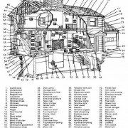 House Schematic View-Master